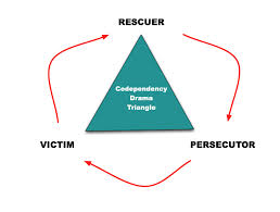 codependent drama triangle